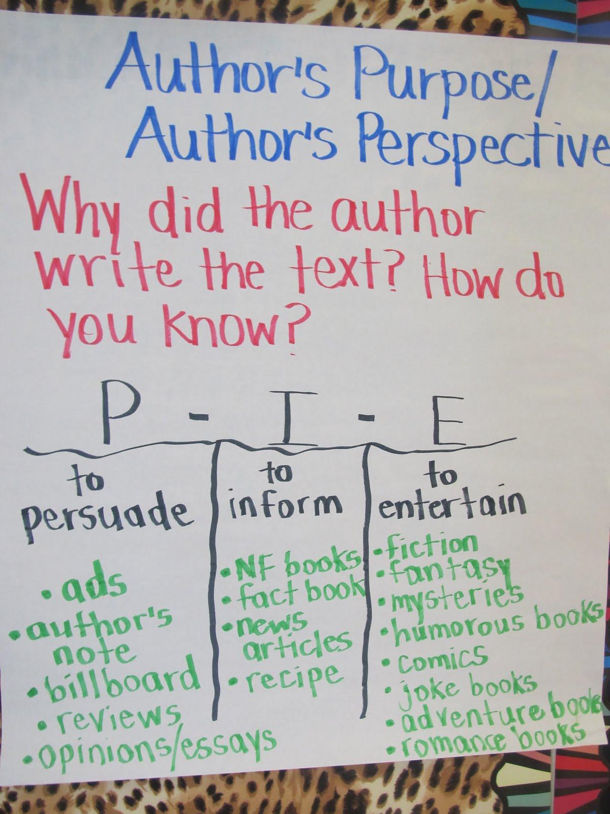 authors purpose essays